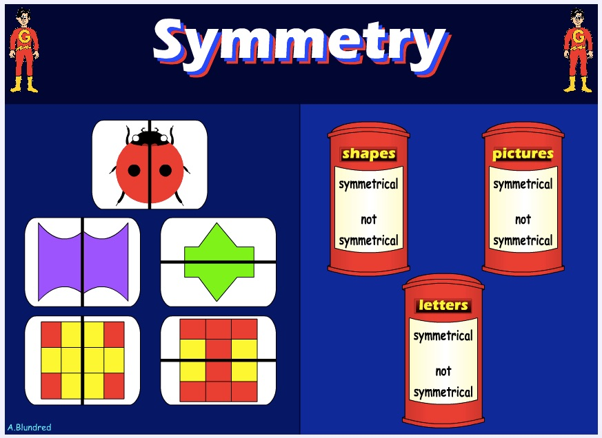 Finding Symmetry In 2d Shapes Miss Laverys Classroom
